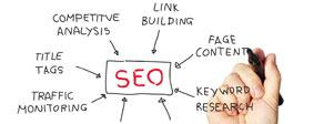 SEO Agency Nottingham